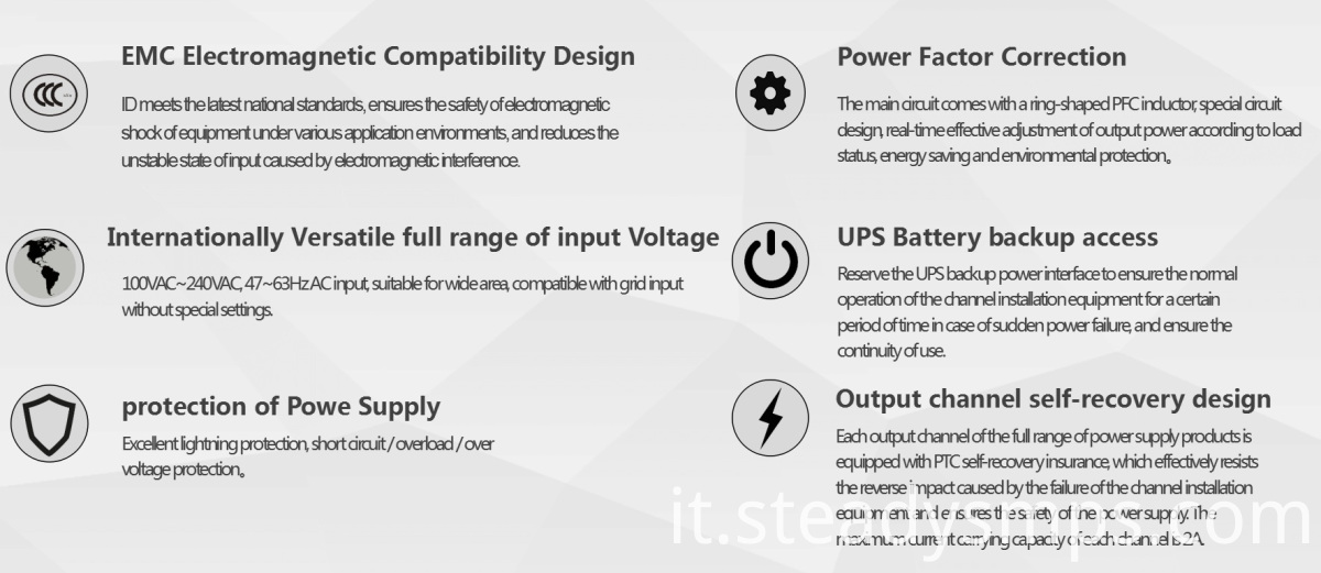 Power Supply Parameter