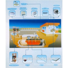 high tech famous brand fuel tank monitoring system, fuel station tank monitor system