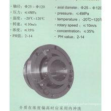 Механическое уплотнение применяется в химической промышленности (HT5)