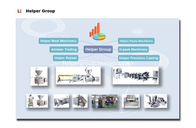 Helper group diagram