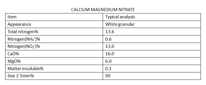 Calcium Magnesium Nitrate Type and Granular State