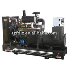 Weifang Deutz Power Generator