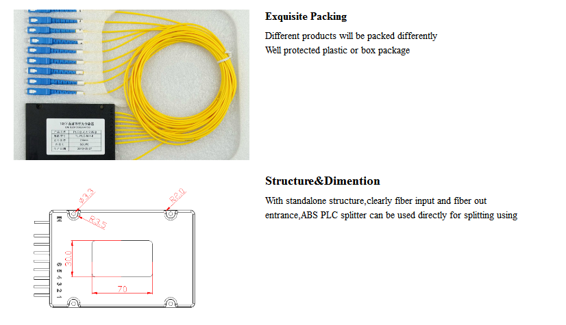 fiber splitter package
