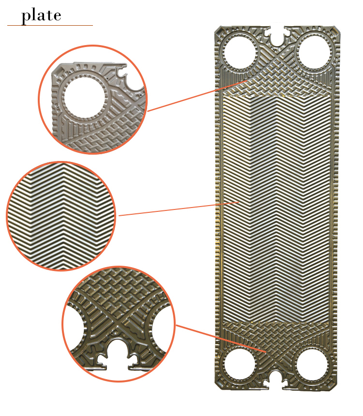 Heat Exchanger Plate Products