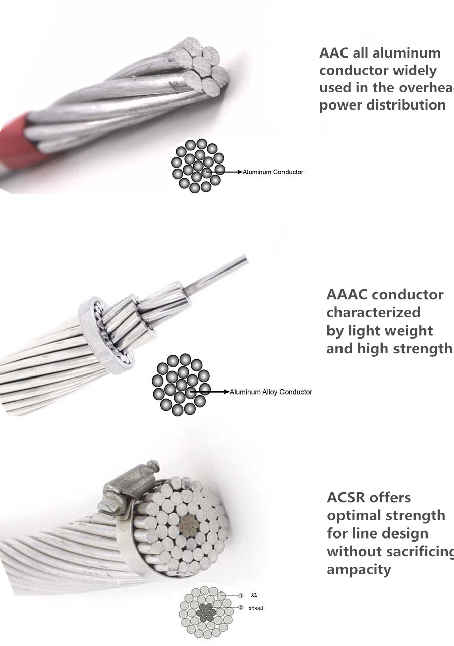 conductor 240/7 ACSR 120/20 and 240/40 acsr 200 Aluminum conductot steel conductor