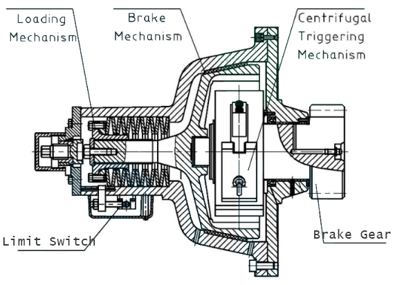 DEVICE MECHANISM