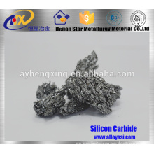 Silicon Carbide for Metallurgical Raw Materials