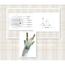 PE 3.8*0.38 data cable spline