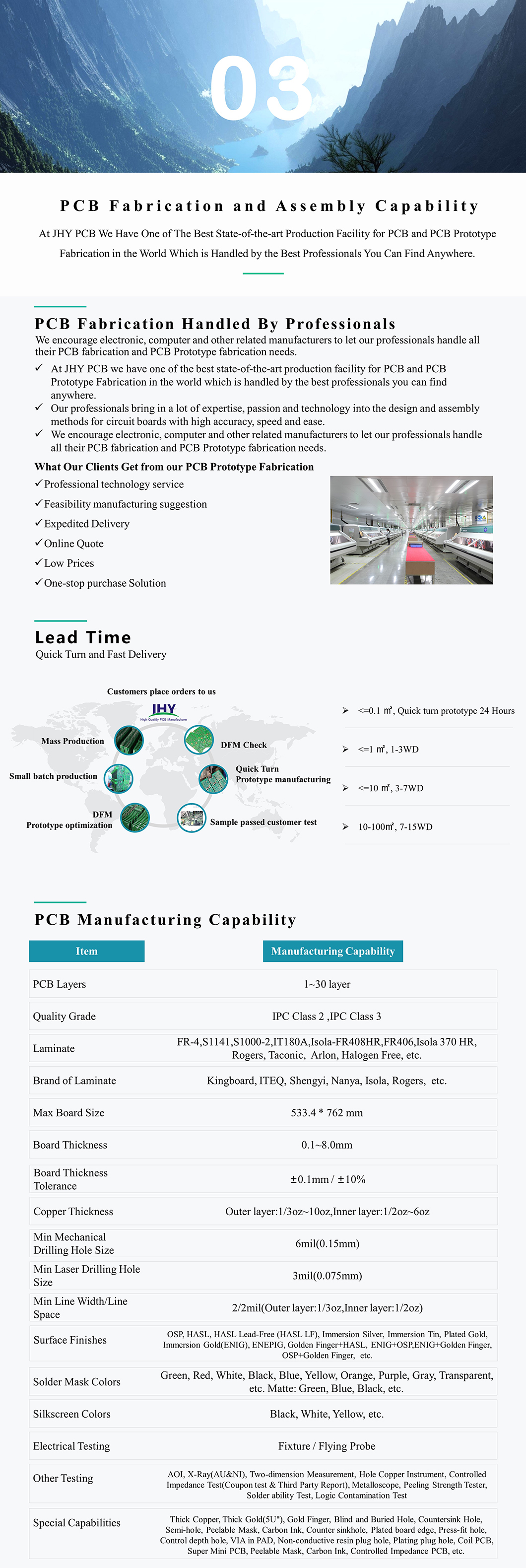 PCB Fabrication and Assembly Capability