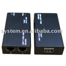 HDMI Extender cat5