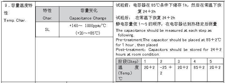 CC81 series Ceramic Capacitor (7)