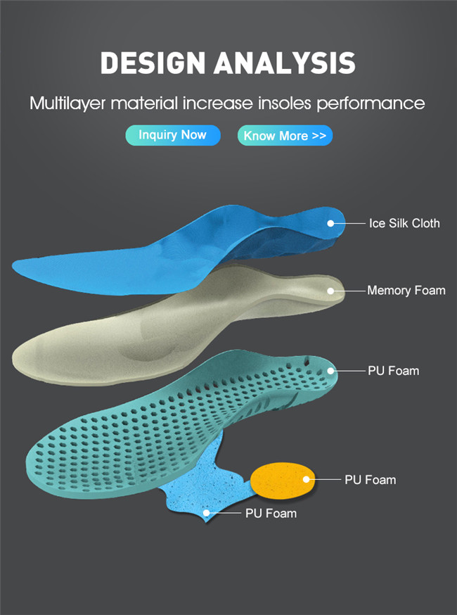multilayer material increase insoles performance