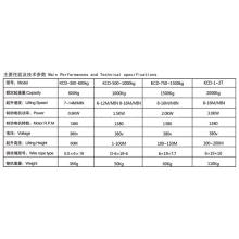 Polipasto eléctrico compacto 0.6T-2T