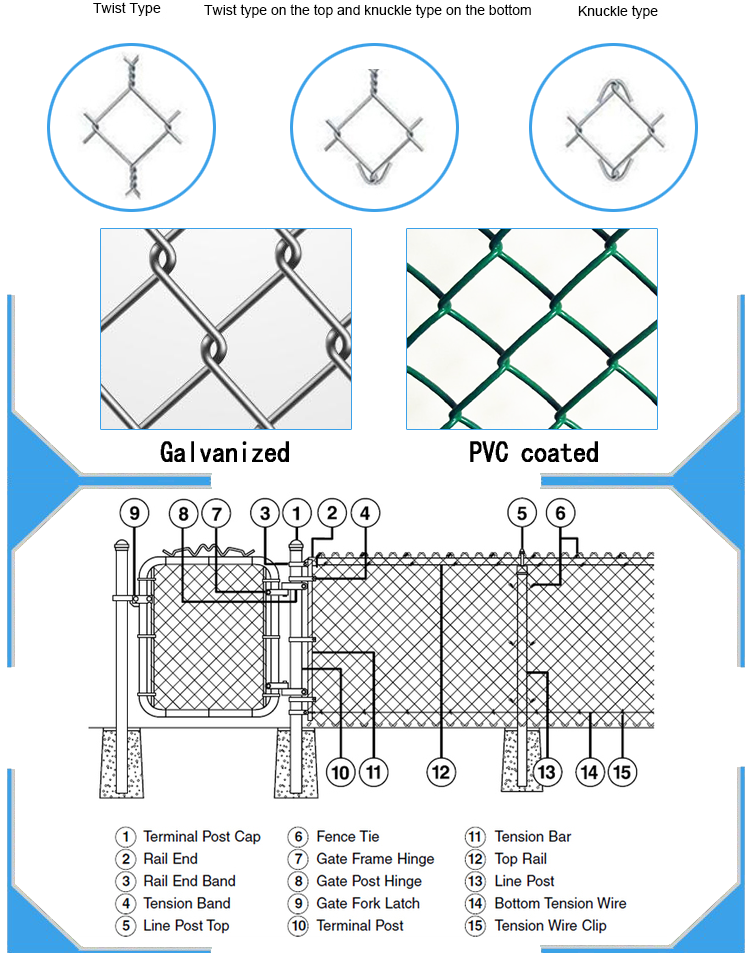 used-chain-link-fence-panels_05