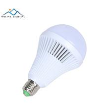 Wolink Low Price 1200 Lumen 60 Watt 24V G45 E27 Vintage Edison Led Bulb