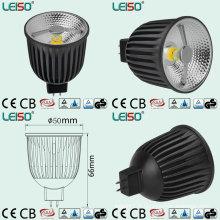 Projecteur privé Muld LED avec brevet d'inventeur