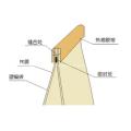Machine de couture de sacs en plastique et en papier