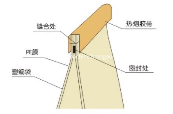 bag closer sewing machine