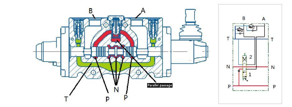 Basic Operation Principle of GKV80
