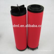 DEMALONG Herstellung Stickstoffherstellungsmaschine Präzisionsfilterpatrone K620AA-C