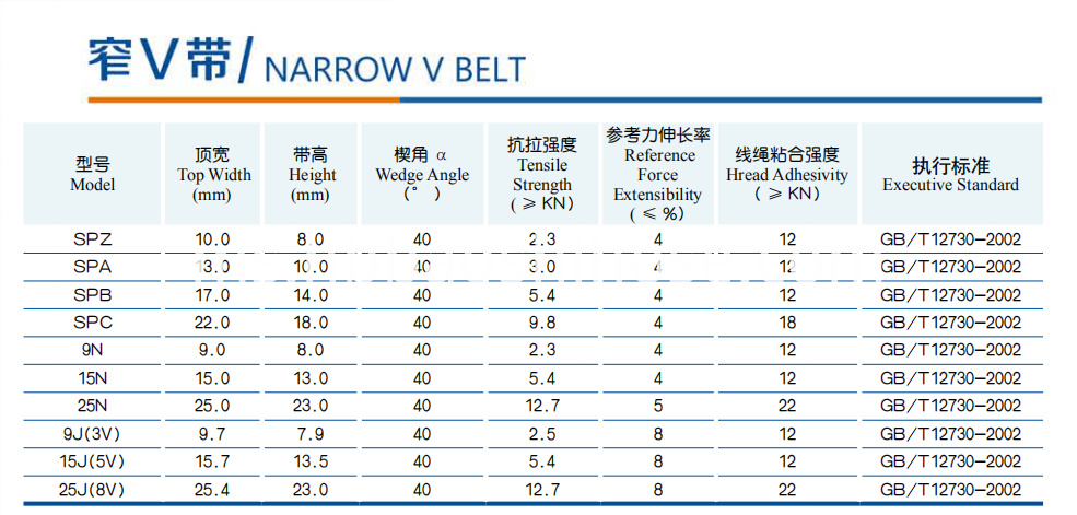 Rubber Narrow V-belt