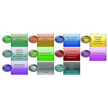 Sistema MES de Fabricação Avançada e Automação de Fábrica