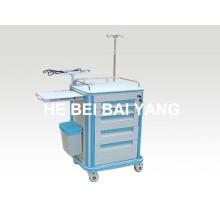 B-58 ABS Emergency Trolley/Hospital ABS Trolley