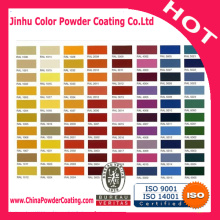 Exterior application Polyester-TGIC Powder coating
