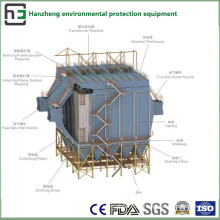 Wide Space of Lateral Electrostatic Collector-Dust Extractor