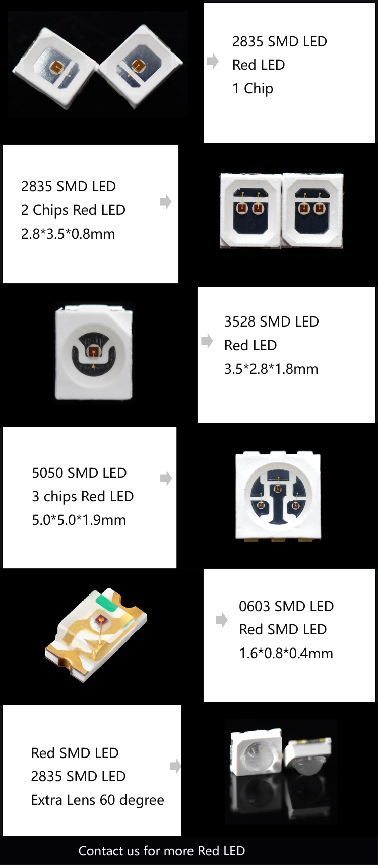 Red SMD LED