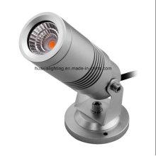 The Newest Induction Garden Light LED Inground 1W, 3W