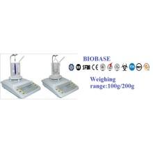 Ba-100d/200d Electronic Density (Specific Gravity) Balance