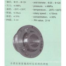 Десульфурации чугуна механическое уплотнение для насос (HT5)