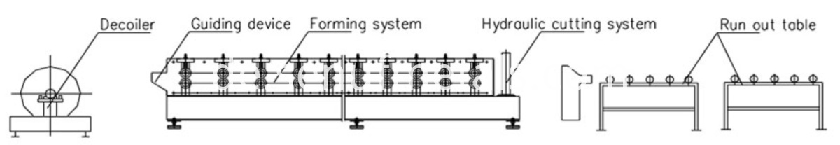 Layout drawing of machine reference only