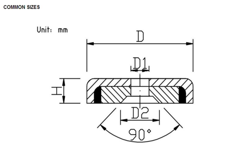 common size neodymium pot magnet
