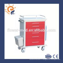 Shanghai Flower Medical Fournisseur de chariot médical d'urgence ABS FM-75