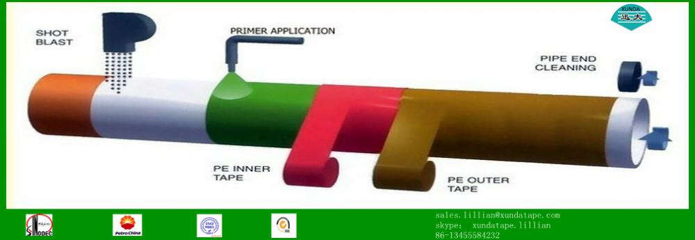 pipe wrapping coating