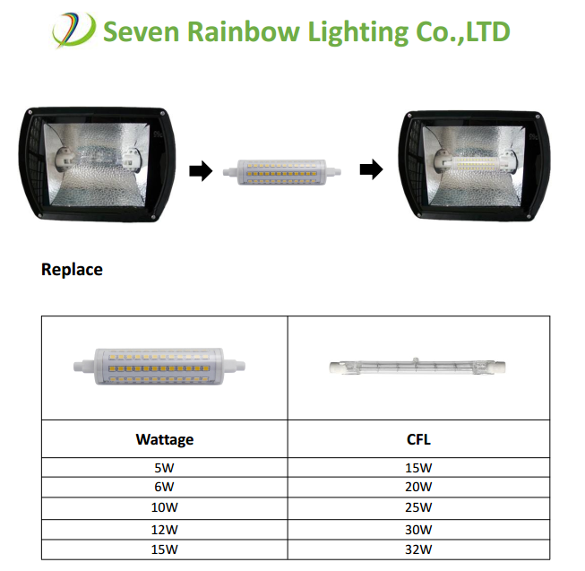 12w dimmable r7s lamp