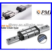 Kugelketten Typ SMR Serie PMI Linear Gleitschiene und Block