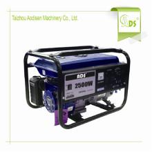Generador de la gasolina de la energía eléctrica de 2kw Elemax (sistema)