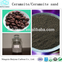 Factory supply Water Treatment Materials 2-4mm Natural Ceramsite / Ceramsite Sand