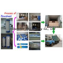 Chine Affichage de papier de verres de Shen Zhen / présentoir ondulé (B et C-B021)