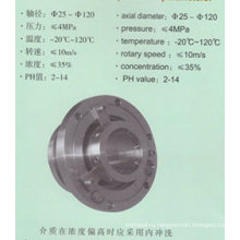 Калибровка механического уплотнения применяется для коррозионных агентов (HT5)