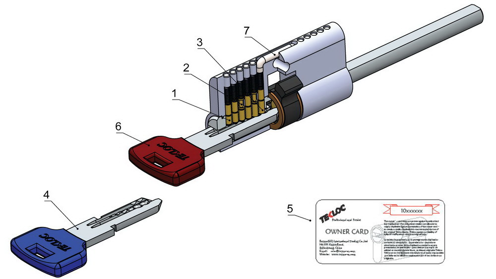 Computer key spindle sided cylinder lock
