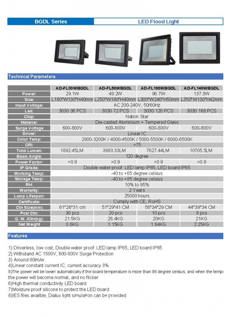 1-Driverless LED Flood Light BG Series