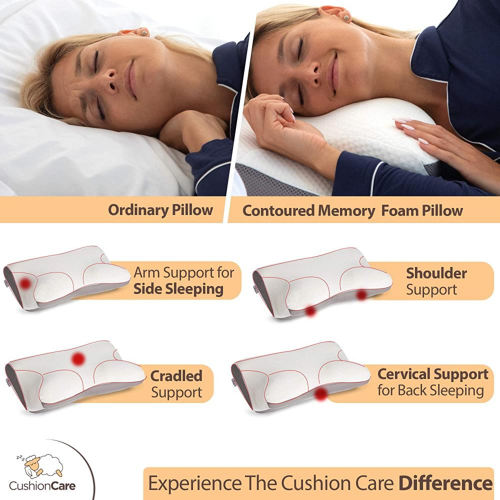 Medcline Shoulder Pillow