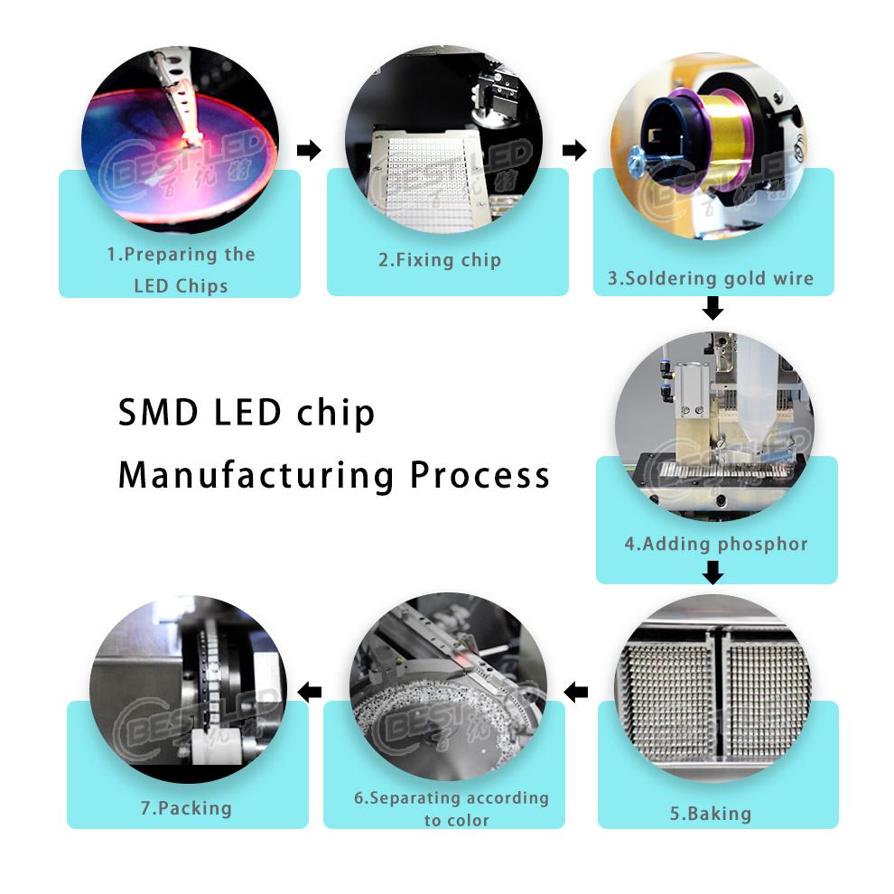 SMD LED production progress
