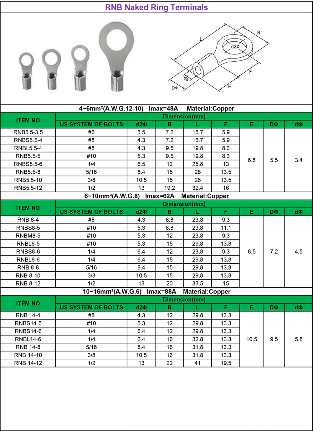 RNB Series Naked Ring Terminals parameters-2