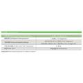 Ningbo ESP pneumatics AR series pressure regulator AR2000 regulator