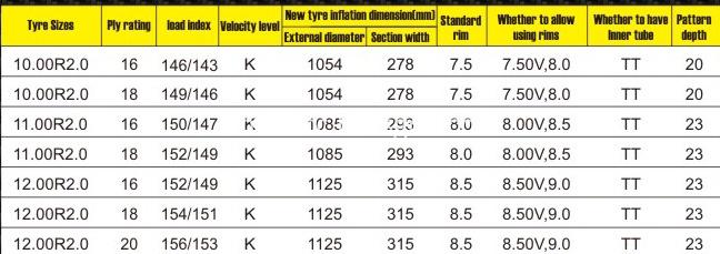 TRM27 Parameter